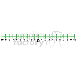 number line 0 - 10 and negative 10 clipart. Royalty-free image # 398196
