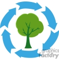 recycling is eco friendly