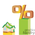 mortgage percentage rate